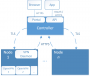 eduvpn:guide_etablissement:demarches-tech:arch.png